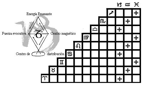 capricornpyramid
